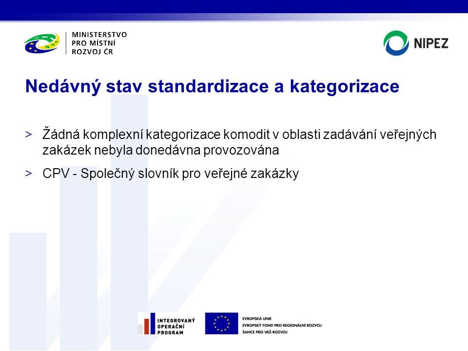 Nedávný stav standardizace a kategorizace