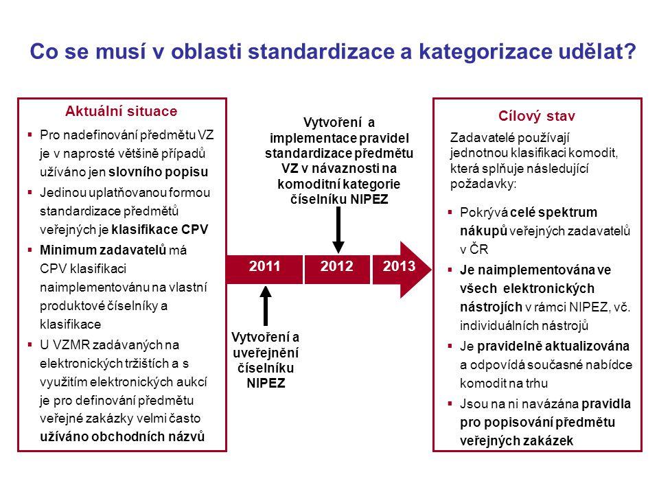Co se musí v oblasti standardizace a kategorizace udělat
