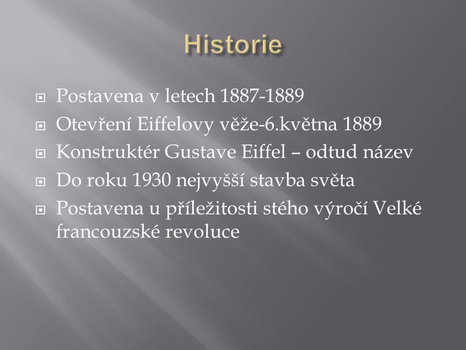 Historie Postavena v letech 1887-1889
