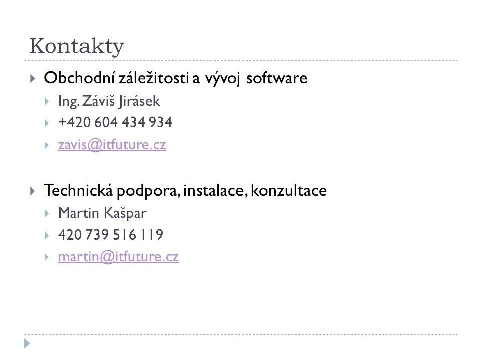 Kontakty Obchodní záležitosti a vývoj software