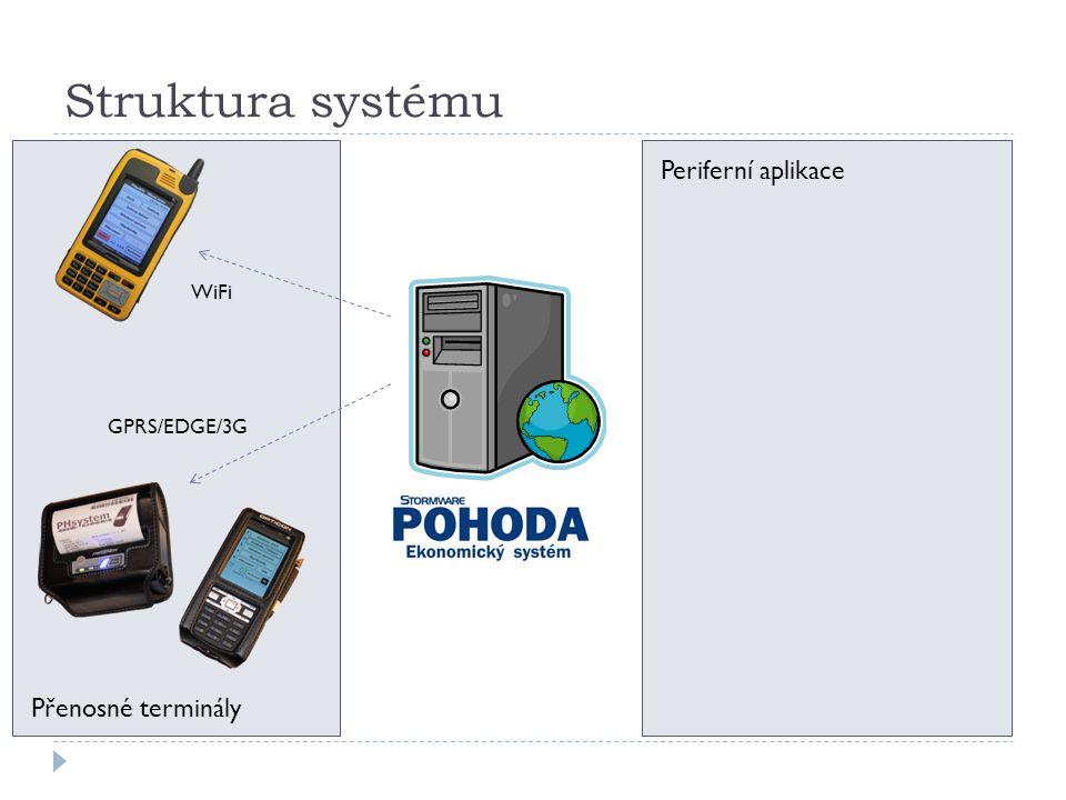 Struktura systému Periferní aplikace Přenosné terminály WiFi