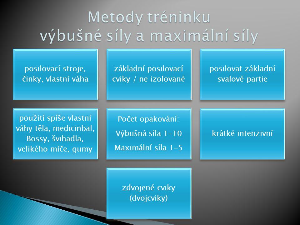 Metody tréninku výbušné síly a maximální síly