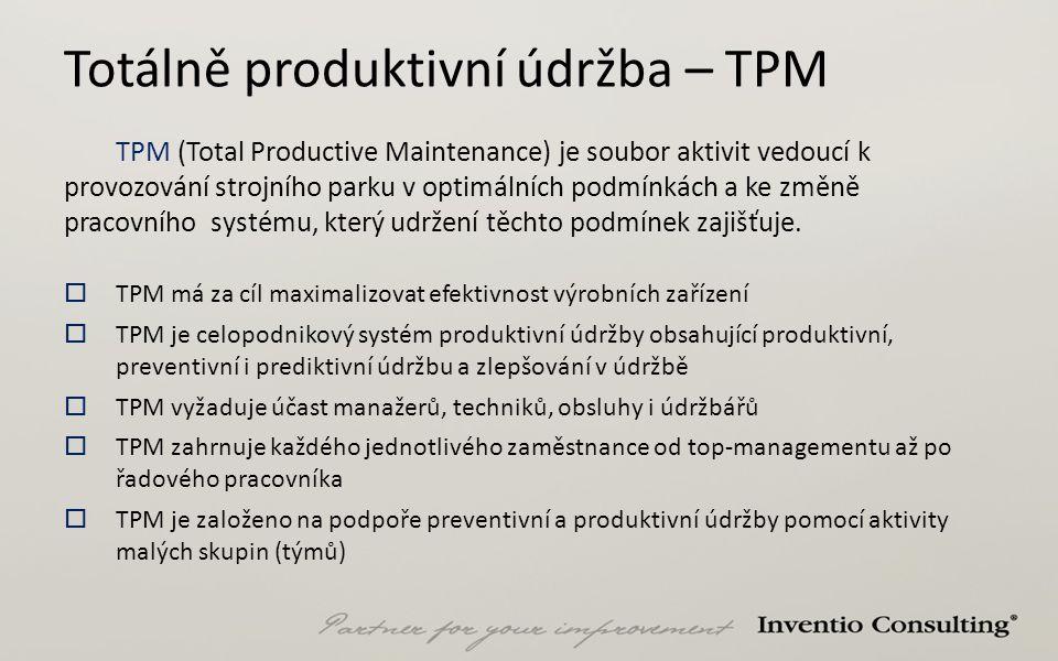 Totálně produktivní údržba – TPM