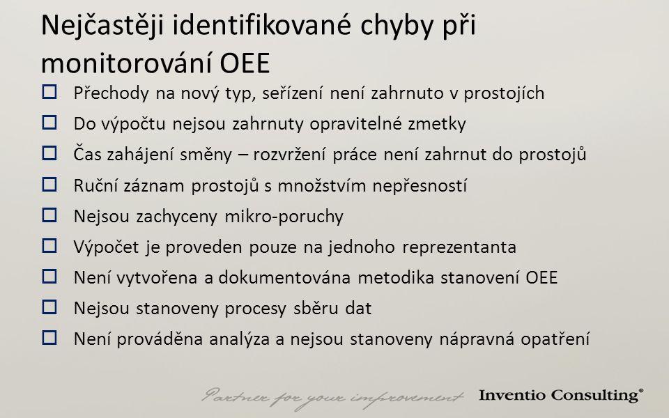 Nejčastěji identifikované chyby při monitorování OEE