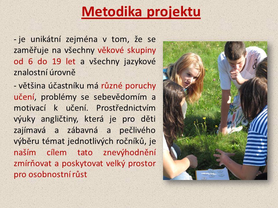 Metodika projektu je unikátní zejména v tom, že se zaměřuje na všechny věkové skupiny od 6 do 19 let a všechny jazykové znalostní úrovně.