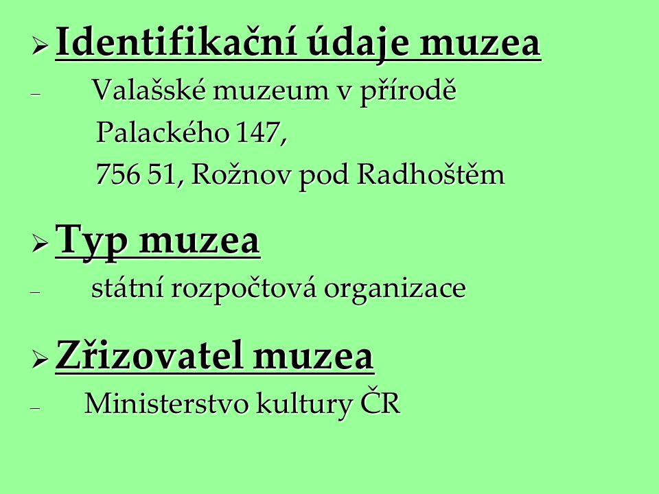 Identifikační údaje muzea