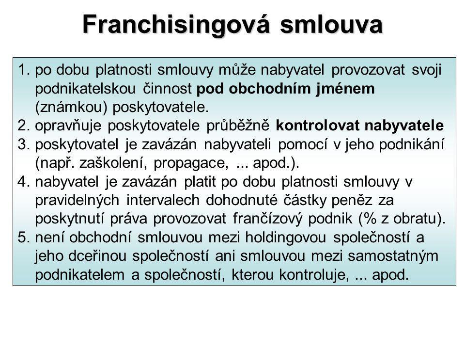 Franchisingová smlouva