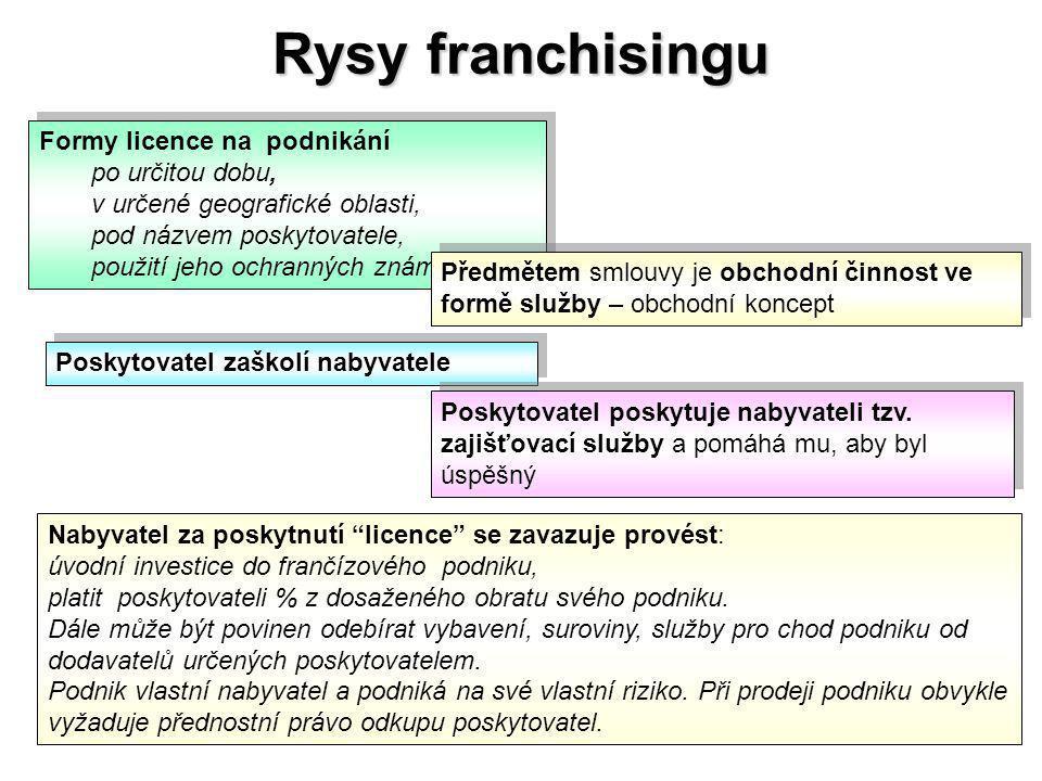 Rysy franchisingu Formy licence na podnikání po určitou dobu,