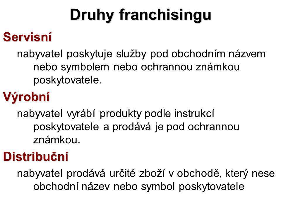 Druhy franchisingu Servisní Výrobní Distribuční