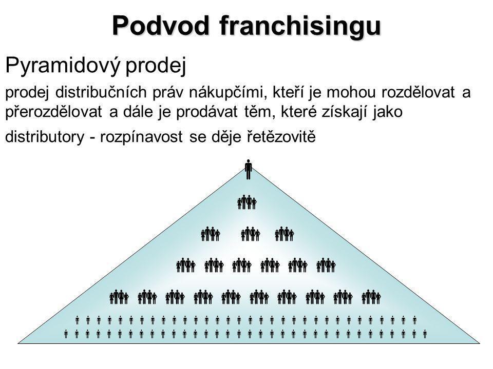 Podvod franchisingu Pyramidový prodej           