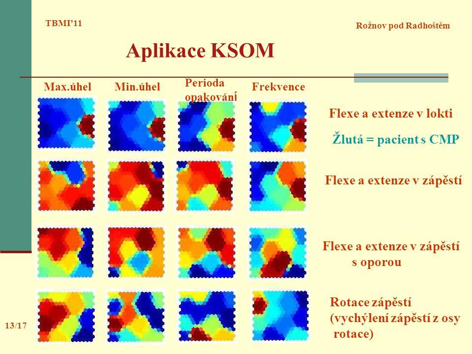 Aplikace KSOM Flexe a extenze v lokti Žlutá = pacient s CMP