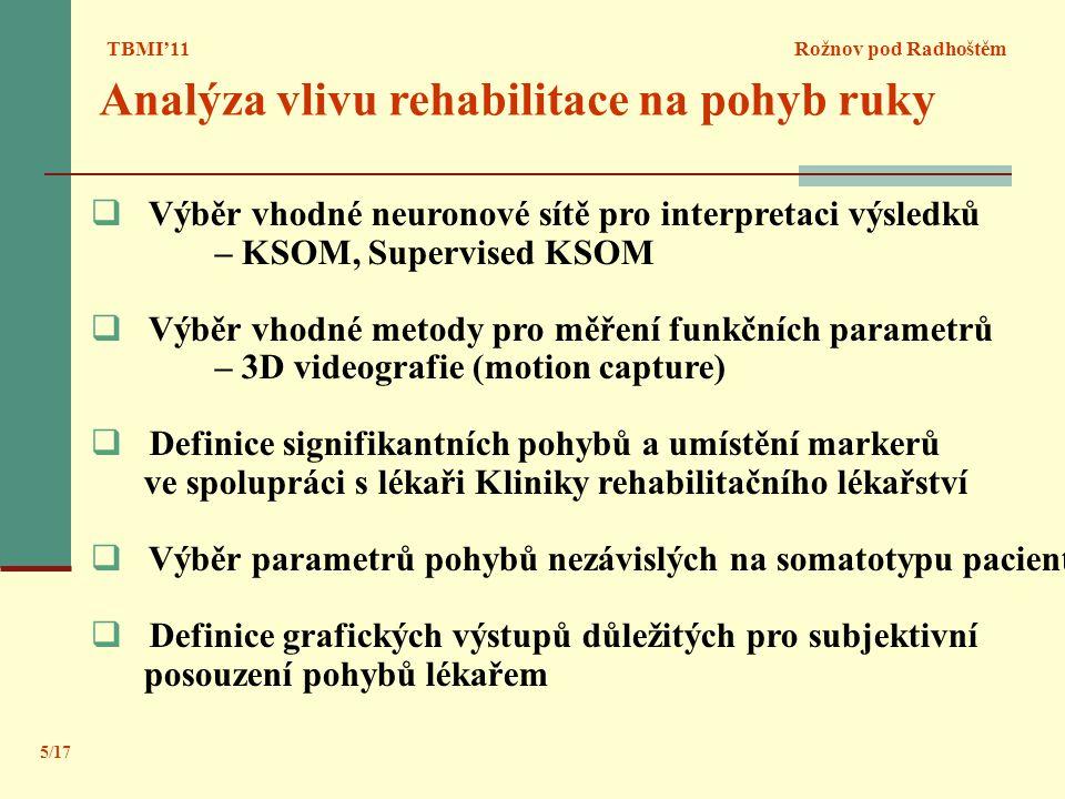 Analýza vlivu rehabilitace na pohyb ruky