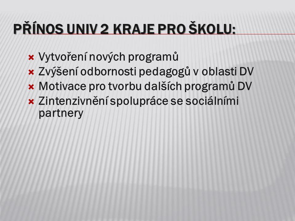 Přínos UNIV 2 KRAJE pro školu: