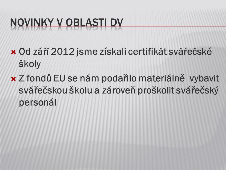 Novinky v oblasti DV Od září 2012 jsme získali certifikát svářečské školy.