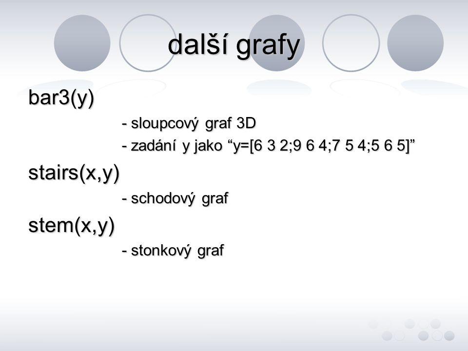 další grafy bar3(y) stairs(x,y) stem(x,y) - sloupcový graf 3D