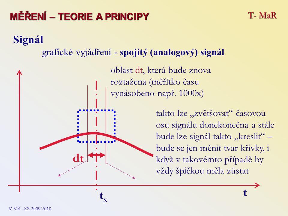 dt t tx Signál T- MaR MĚŘENÍ – TEORIE A PRINCIPY