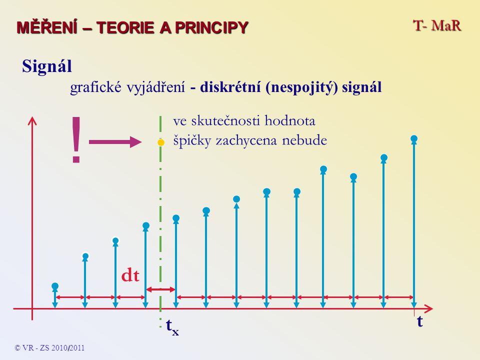 ! dt t tx Signál T- MaR MĚŘENÍ – TEORIE A PRINCIPY