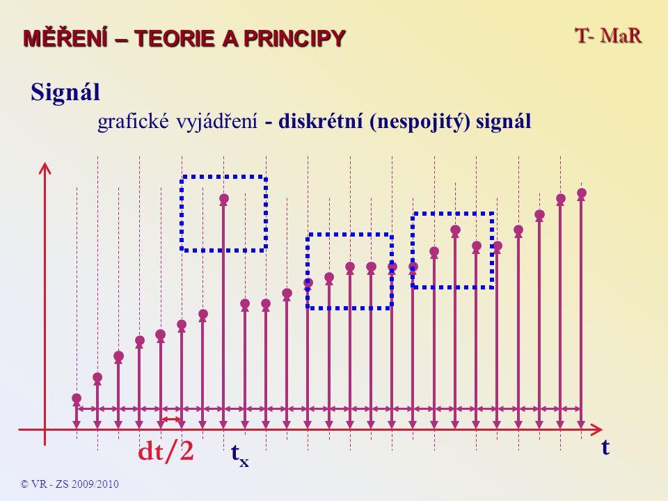 tx t dt/2 Signál T- MaR MĚŘENÍ – TEORIE A PRINCIPY