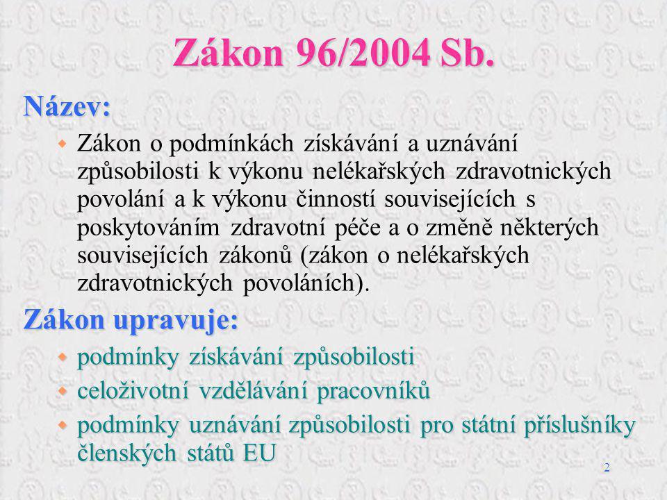 Zákon 96/2004 Sb. Název: Zákon upravuje: