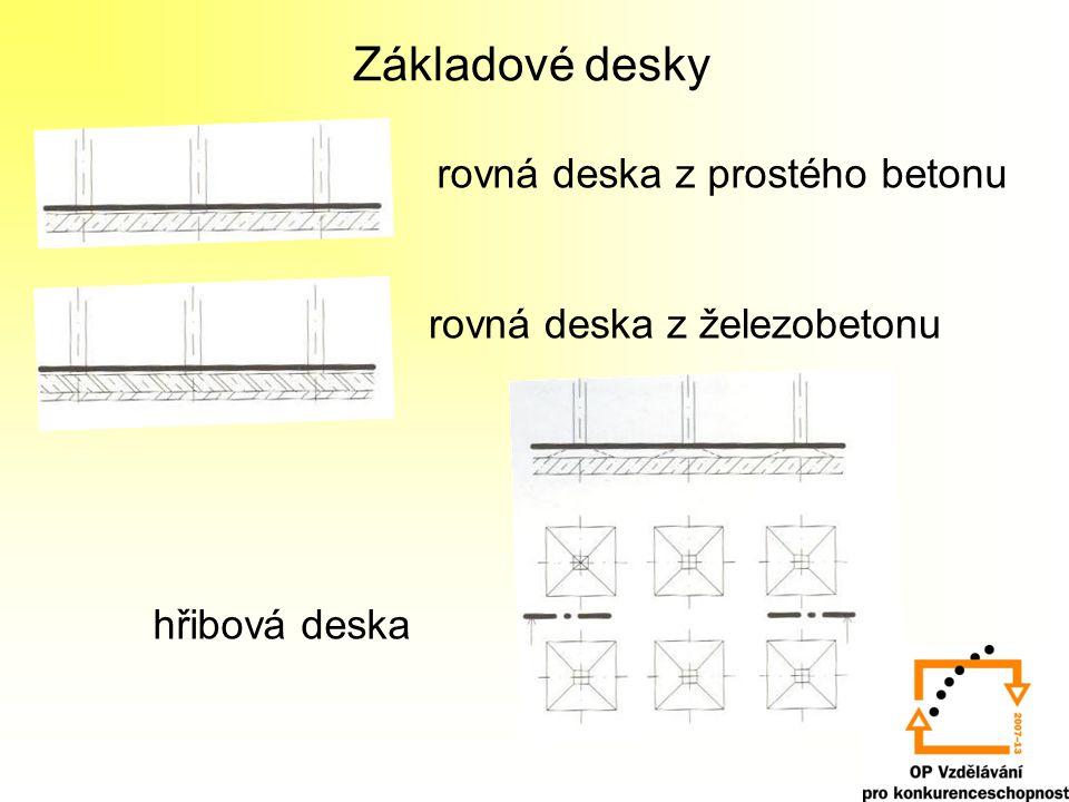 Základové desky rovná deska z prostého betonu