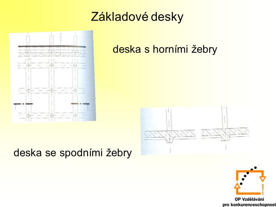 Základové desky deska s horními žebry deska se spodními žebry