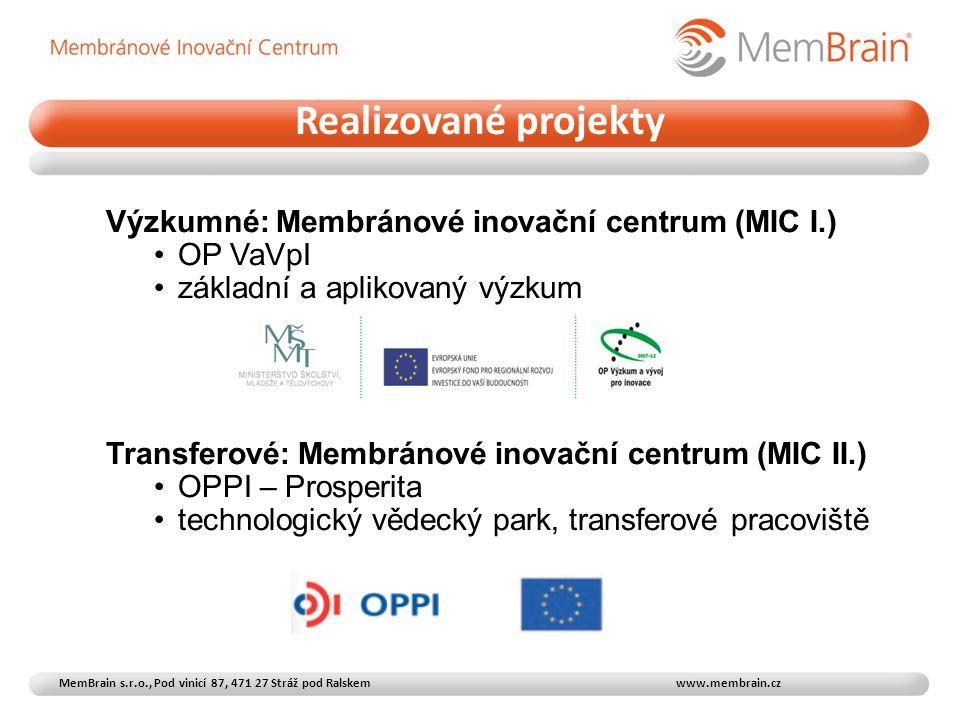 Realizované projekty Výzkumné: Membránové inovační centrum (MIC I.)