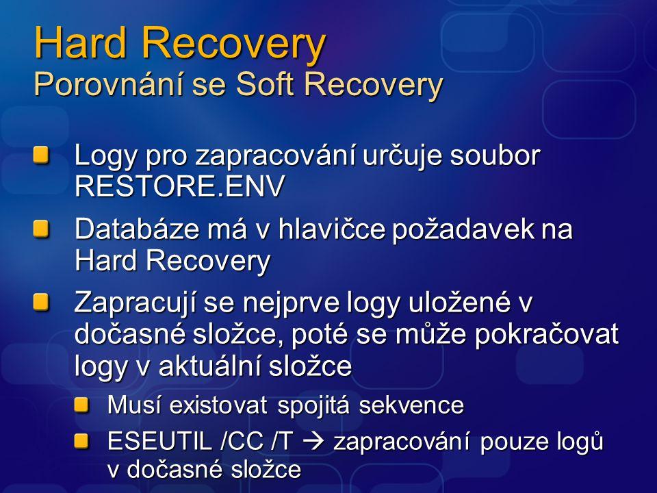 Hard Recovery Porovnání se Soft Recovery
