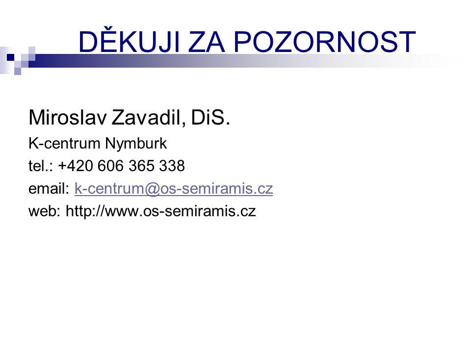 DĚKUJI ZA POZORNOST Miroslav Zavadil, DiS. K-centrum Nymburk