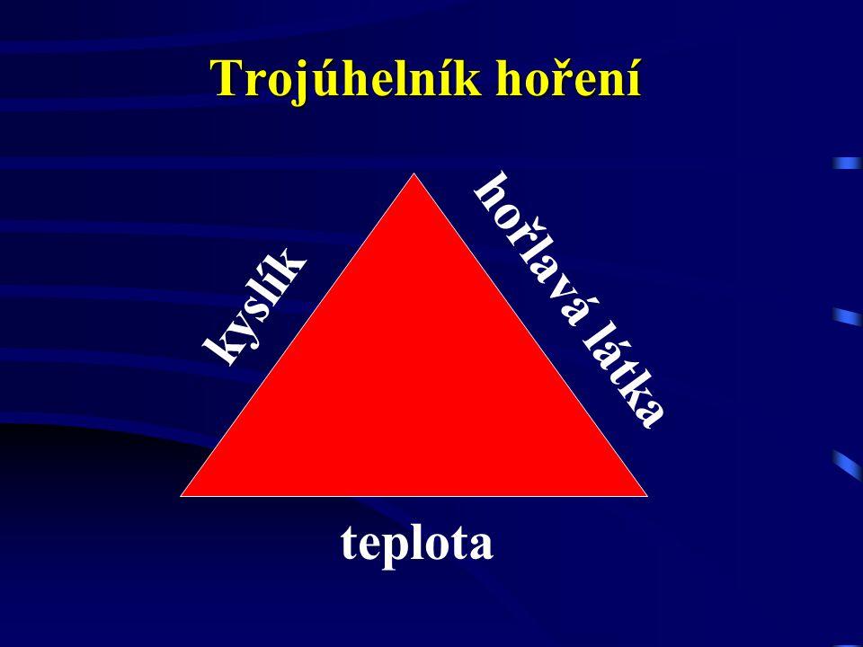 Trojúhelník hoření kyslík hořlavá látka teplota
