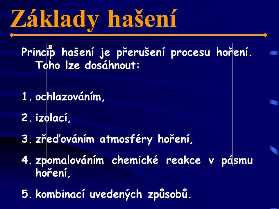 Základy hašení Princip hašení je přerušení procesu hoření. Toho lze dosáhnout: ochlazováním, izolací,