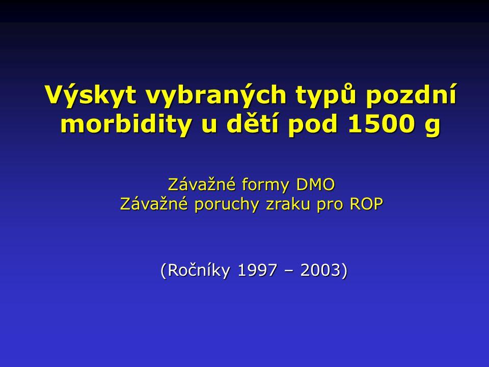 Výskyt vybraných typů pozdní morbidity u dětí pod 1500 g