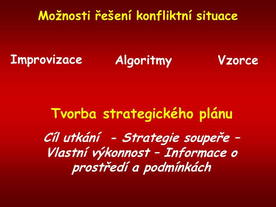 Možnosti řešení konfliktní situace Tvorba strategického plánu