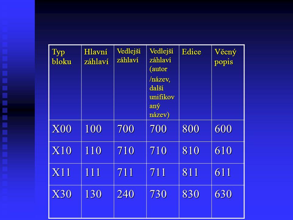 Typ bloku Hlavní záhlaví. Vedlejší záhlaví. Vedlejší záhlaví (autor. /název, další unifikovaný název)