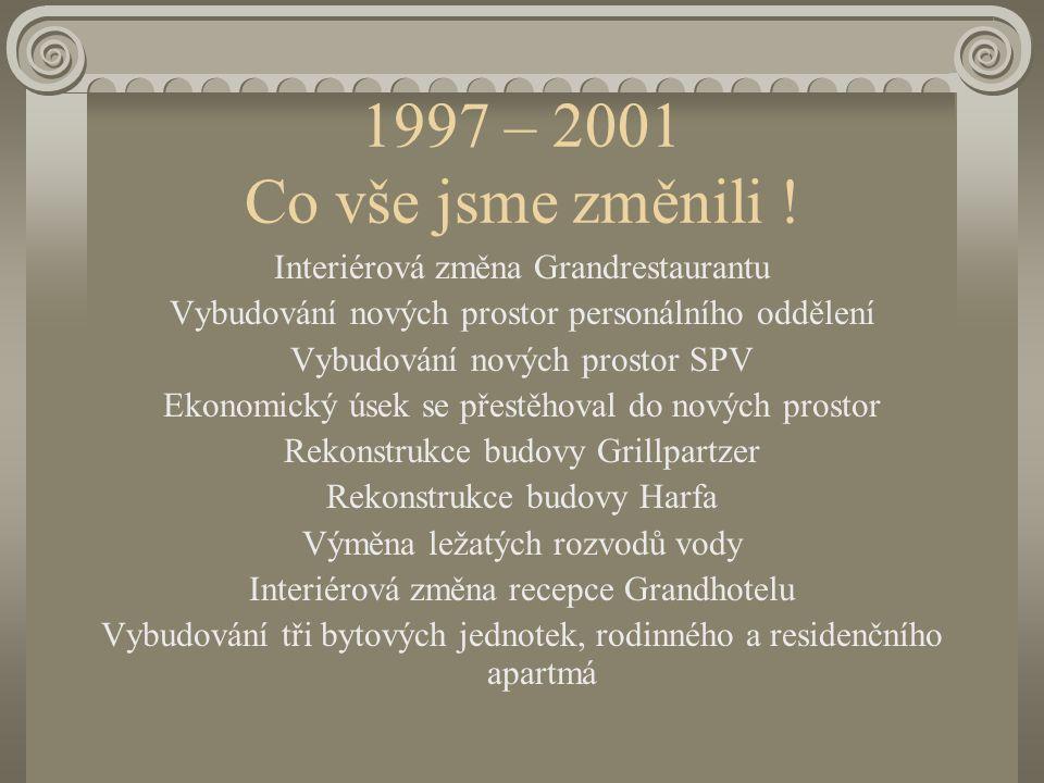 1997 – 2001 Co vše jsme změnili ! Interiérová změna Grandrestaurantu