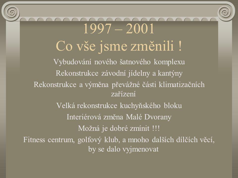 1997 – 2001 Co vše jsme změnili ! Vybudování nového šatnového komplexu