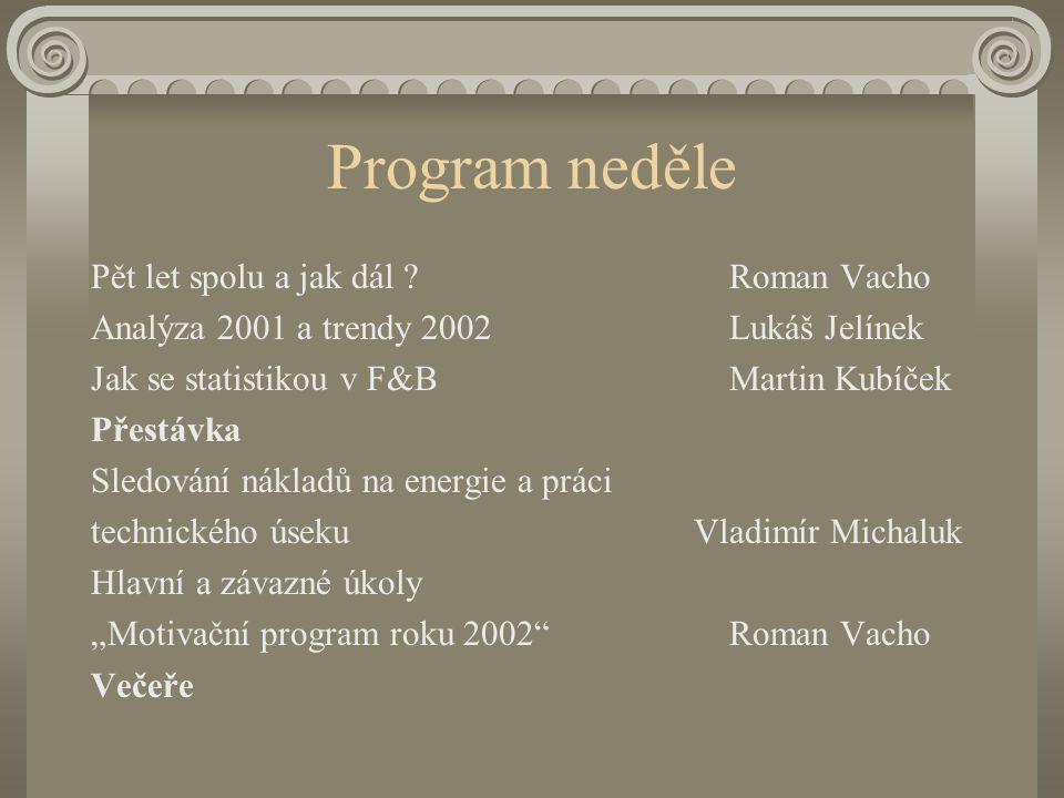 Program neděle Pět let spolu a jak dál Roman Vacho