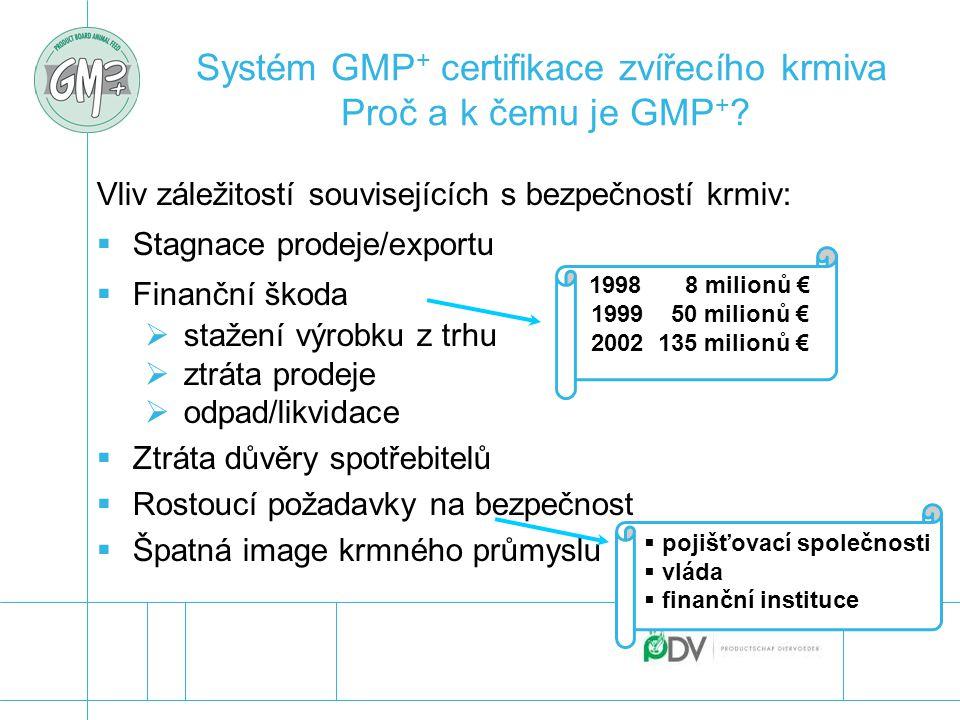 Systém GMP+ certifikace zvířecího krmiva Proč a k čemu je GMP+