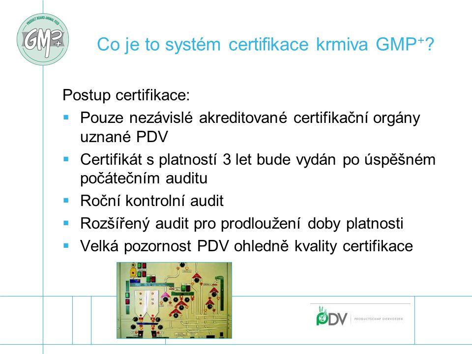 Co je to systém certifikace krmiva GMP+