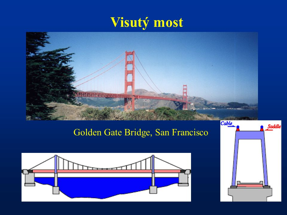 Visutý most Golden Gate Bridge, San Francisco