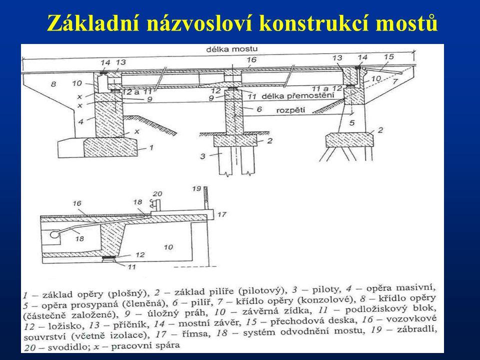 Základní názvosloví konstrukcí mostů