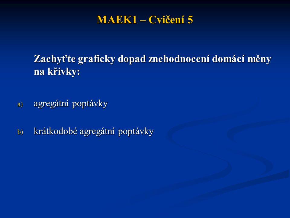 MAEK1 – Cvičení 5 Zachyťte graficky dopad znehodnocení domácí měny na křivky: agregátní poptávky.