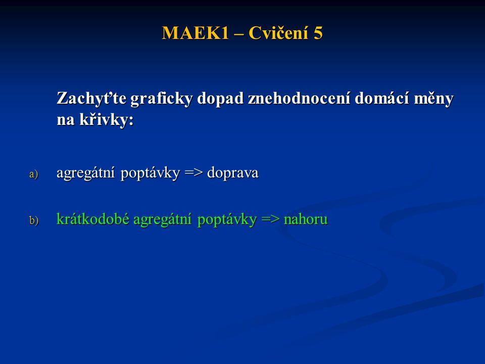 MAEK1 – Cvičení 5 Zachyťte graficky dopad znehodnocení domácí měny na křivky: agregátní poptávky => doprava.
