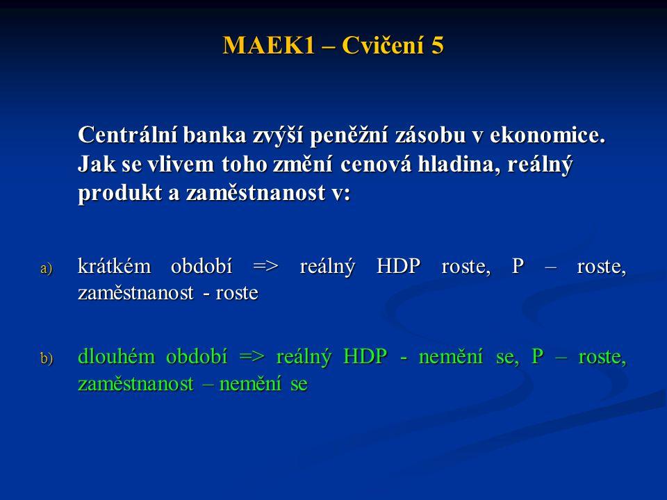 MAEK1 – Cvičení 5 Centrální banka zvýší peněžní zásobu v ekonomice. Jak se vlivem toho změní cenová hladina, reálný produkt a zaměstnanost v: