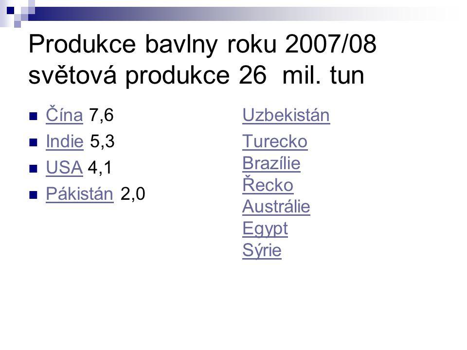 Produkce bavlny roku 2007/08 světová produkce 26 mil. tun