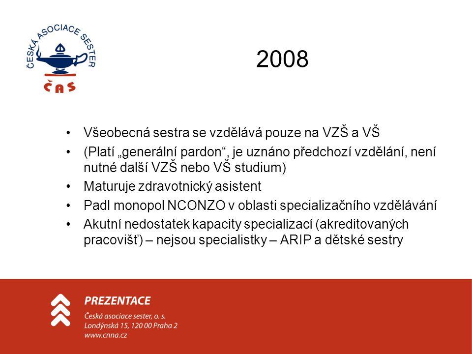 2008 Všeobecná sestra se vzdělává pouze na VZŠ a VŠ