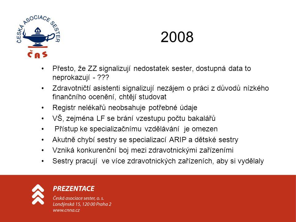 2008 Přesto, že ZZ signalizují nedostatek sester, dostupná data to neprokazují -