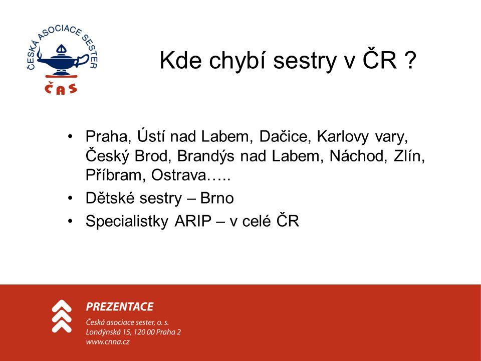 Kde chybí sestry v ČR Praha, Ústí nad Labem, Dačice, Karlovy vary, Český Brod, Brandýs nad Labem, Náchod, Zlín, Příbram, Ostrava…..