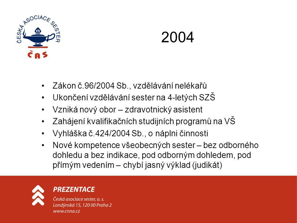2004 Zákon č.96/2004 Sb., vzdělávání nelékařů