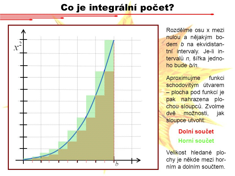 Co je integrální počet Rozdělme osu x mezi nulou a nějakým bo-dem b na ekvidistan-tní intervaly. Je-li in-tervalů n, šířka jedno-ho bude b/n.