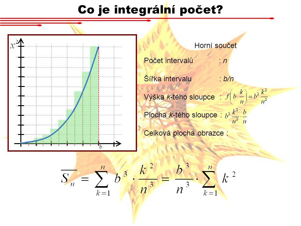 Co je integrální počet Horní součet Počet intervalů : n
